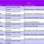2016 Camp Schedule
